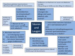 Agenda 03.11.2014